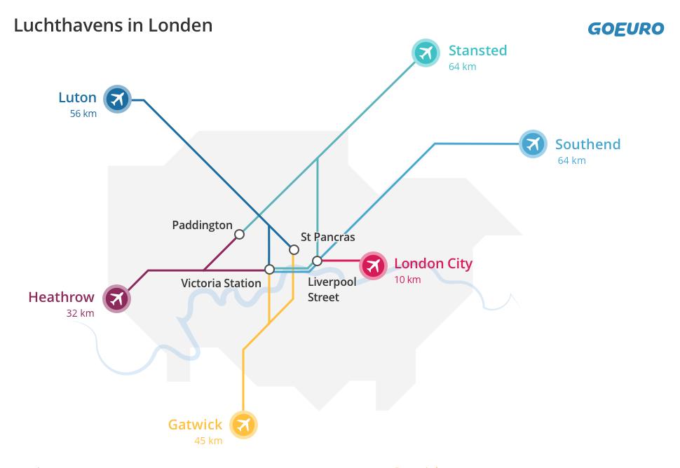 Luchthavens van Londen